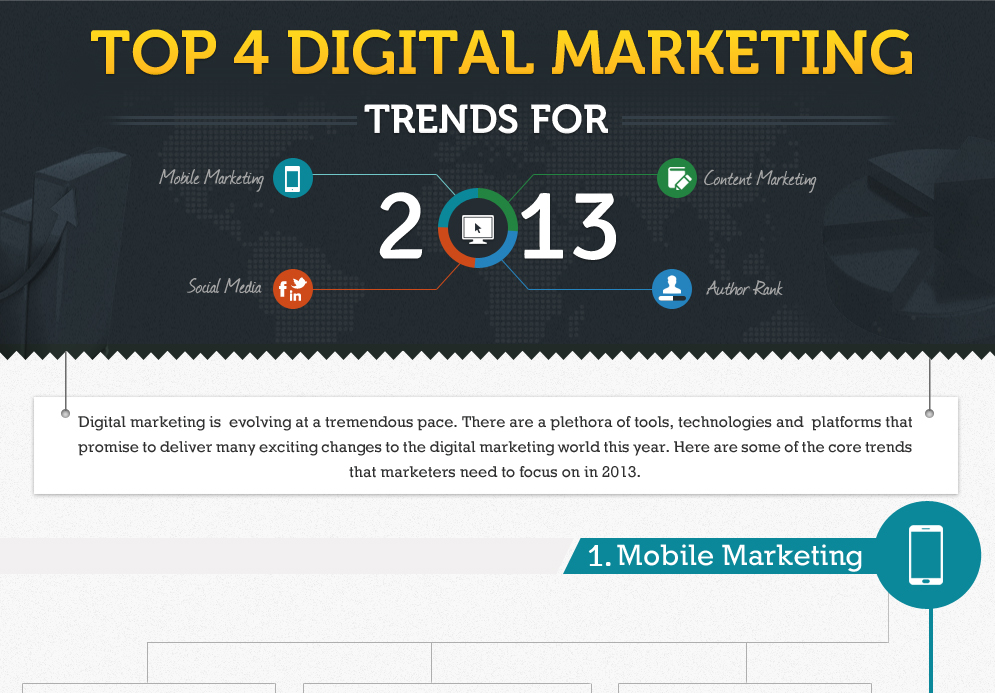 digital-marketing-trends-2013-infographics-0-0
