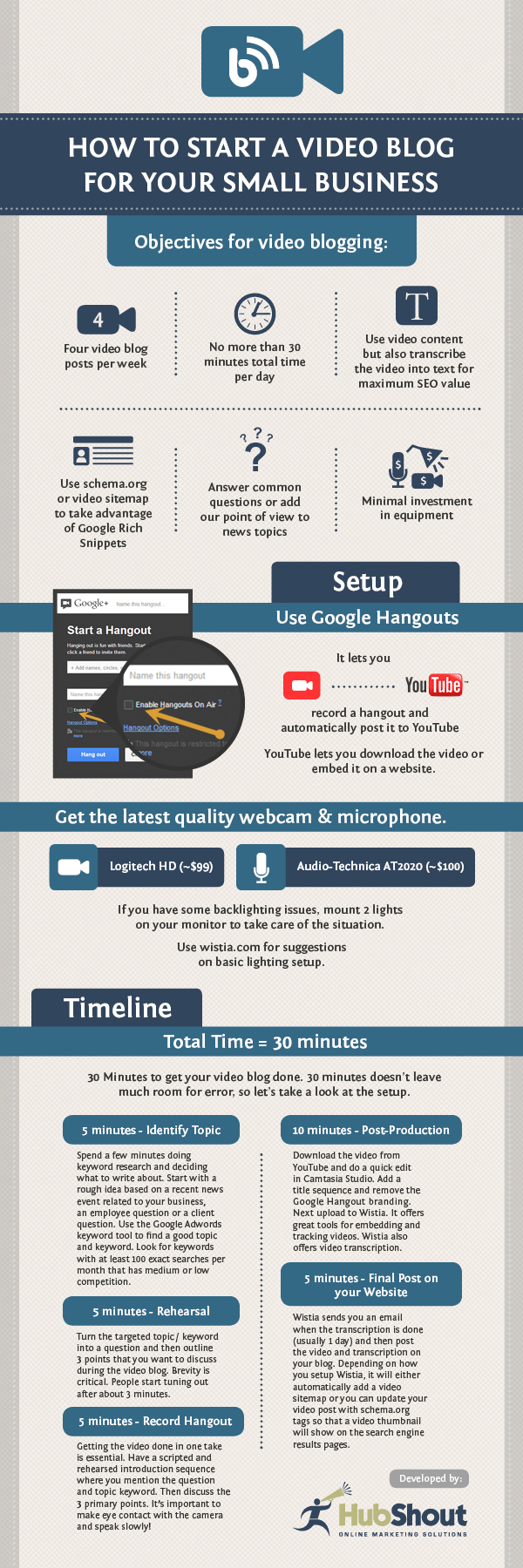 video_blog_infographic
