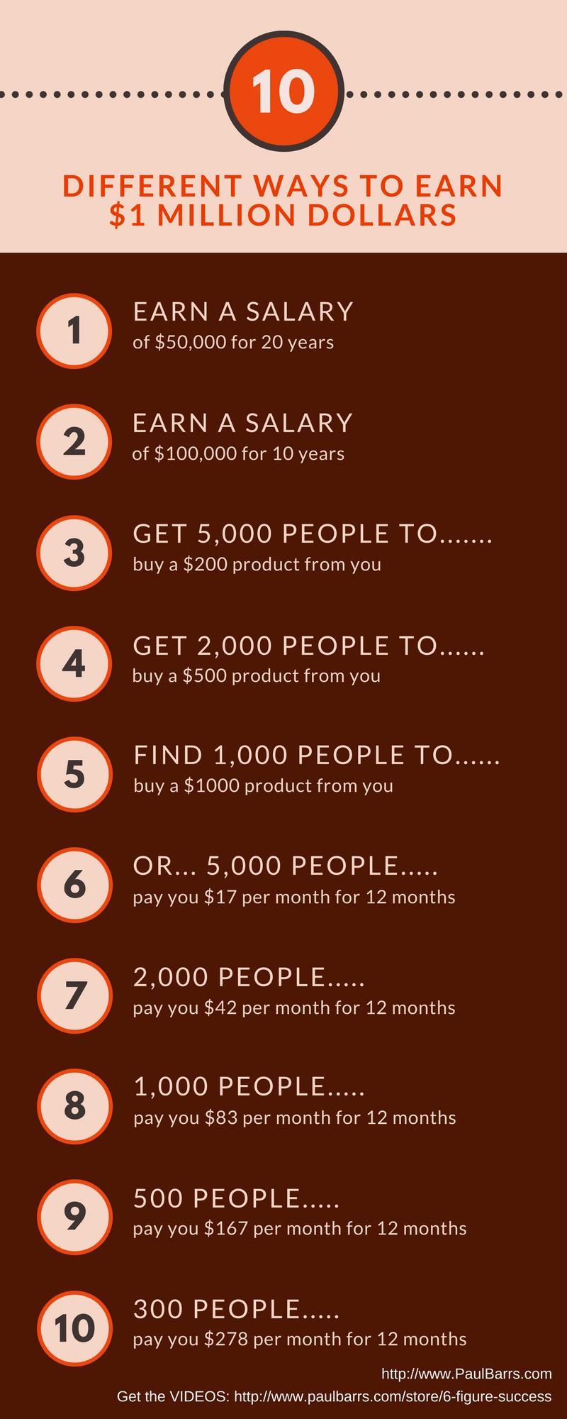 10 different ways to earn one million dollars sunshine coast. Black Bedroom Furniture Sets. Home Design Ideas